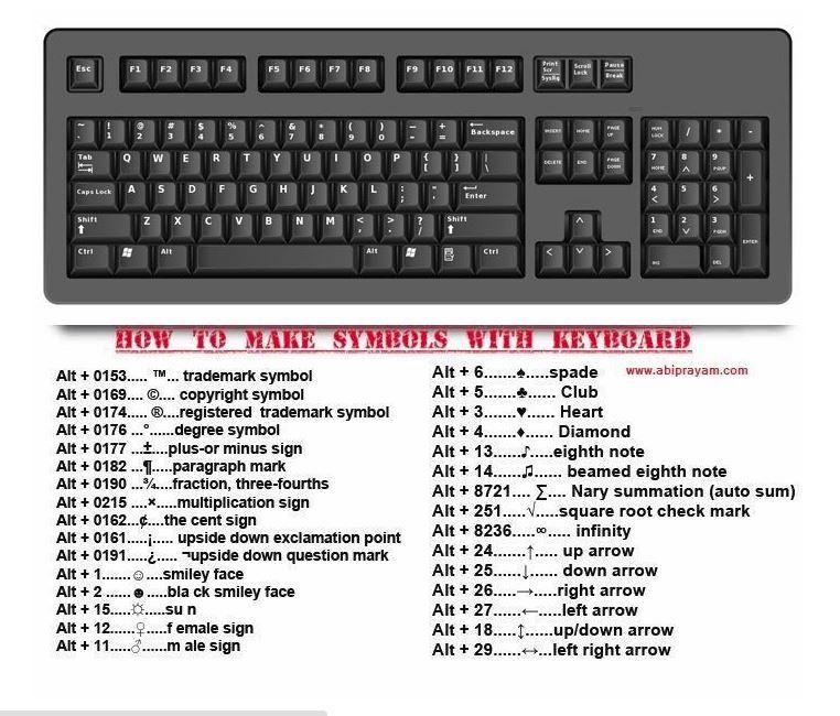 Keyboard Symbols Misc Pinterest Keyboard Symbols
