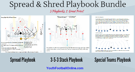 Taking Advantage Of Defenses Using The Reverse Football Play Youth Football Football Offensive