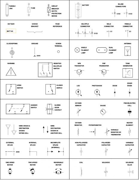 Aircraft Wiring Diagram Symbol