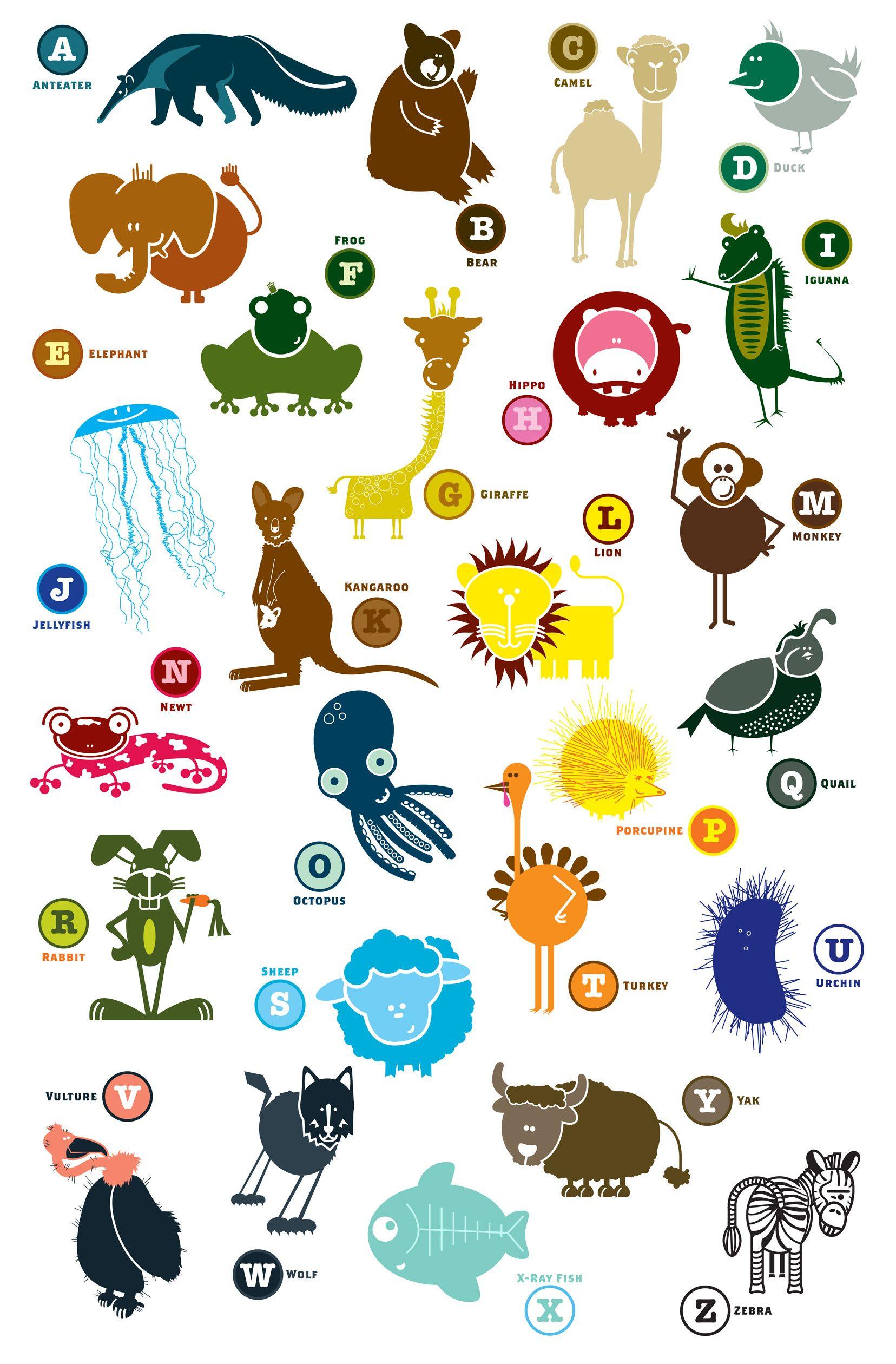 23++ E animals ideas in 2021