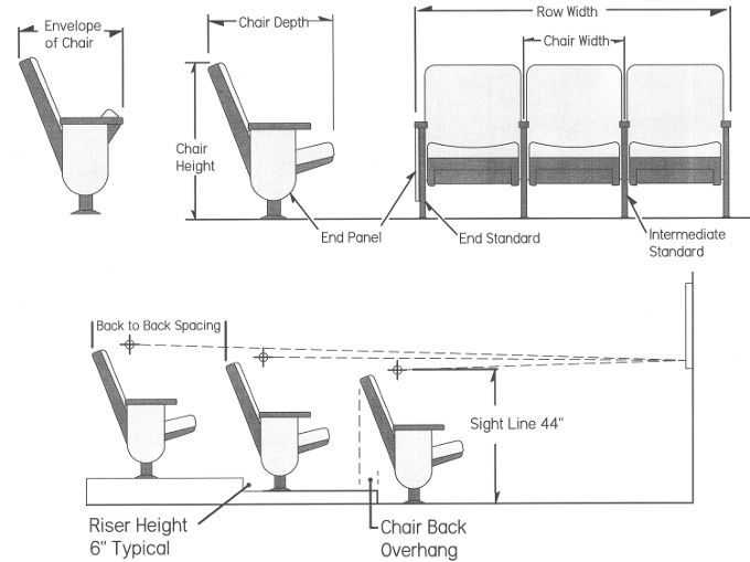 Auditorium seating design standards 1000 ideas about for Chair design criteria