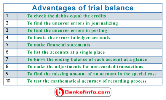 Advantages Of Trial Balance  Accounting    Trial