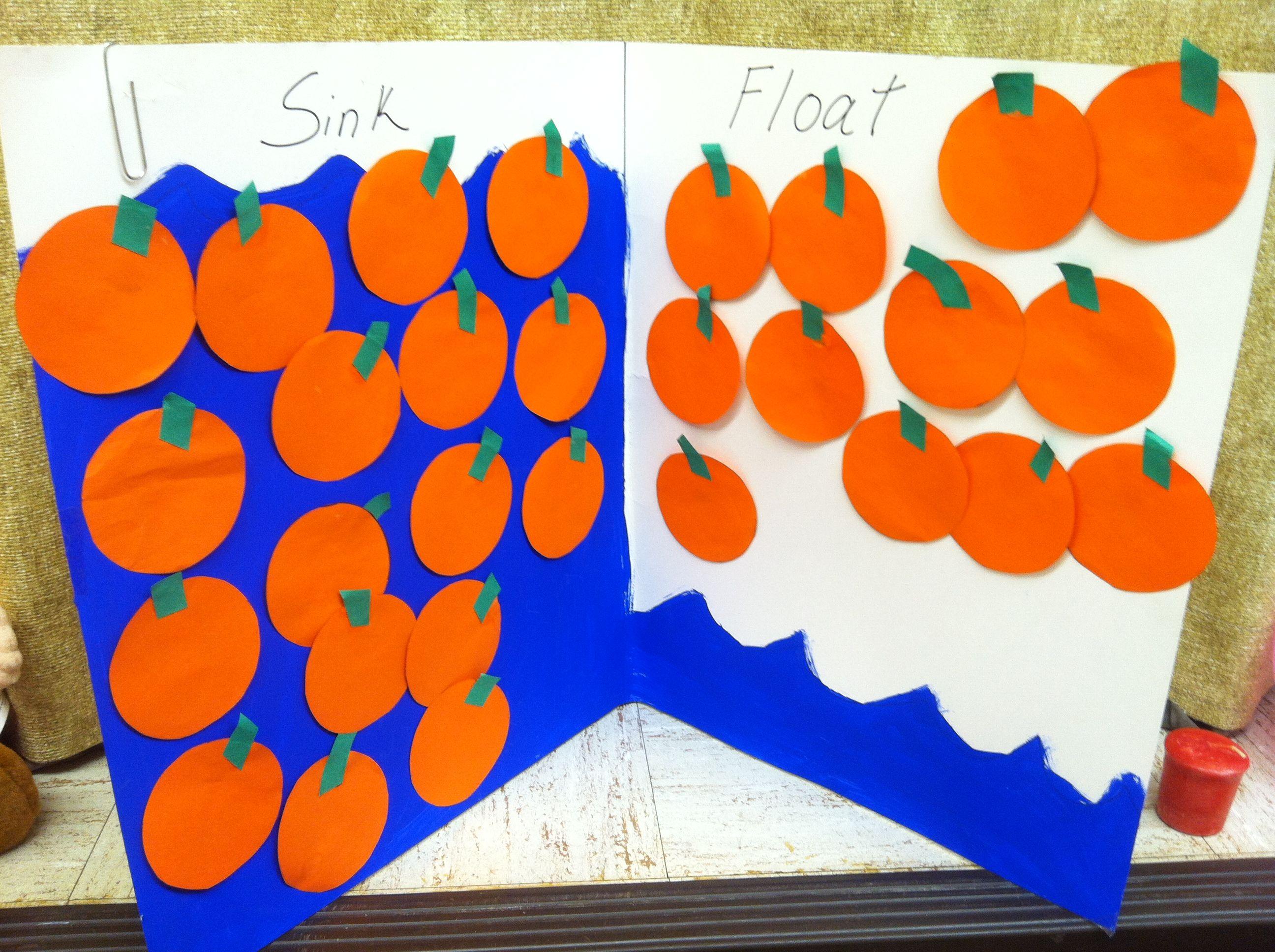 Pumpkin Sink Or Float