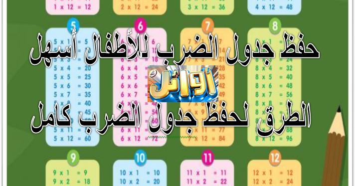 حفظ جدول الضرب للاطفال حفظ جدول الضرب بطريقة سهلة حفظ جدول الضرب بسهولة حفظ جدول الضرب بالاصابع حفظ جدول الضرب Multiplication Word Search Puzzle Words
