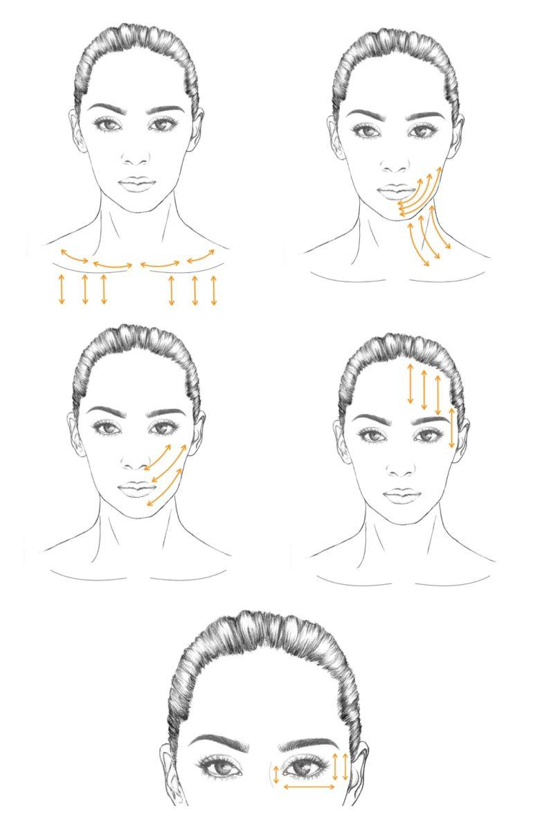 Sensative facial muscles shoulders