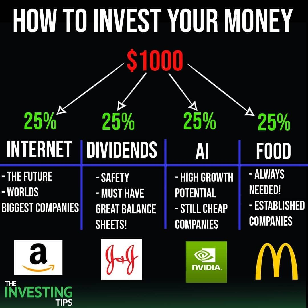 Investing Invest Stocks Money Realestate Bitcoin Crypto