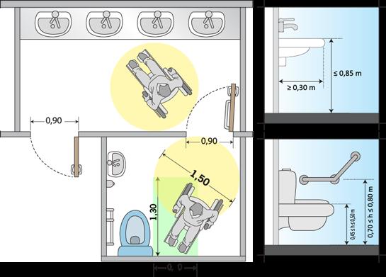 Toilettes Handicape Norme Wc Handicape Sanitaire Pmr Seton Fr En 2020 Salle De Bains Pour Handicape Wc Handicape Amenagement Wc
