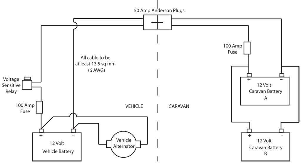 dual battery wiring diagram  alternator travel trailer