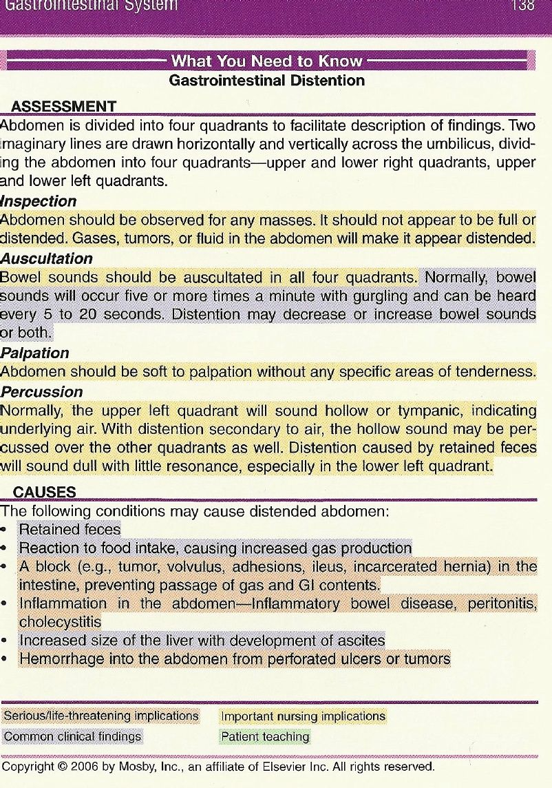 Gi Abdominal Distention Nursing School Nursing