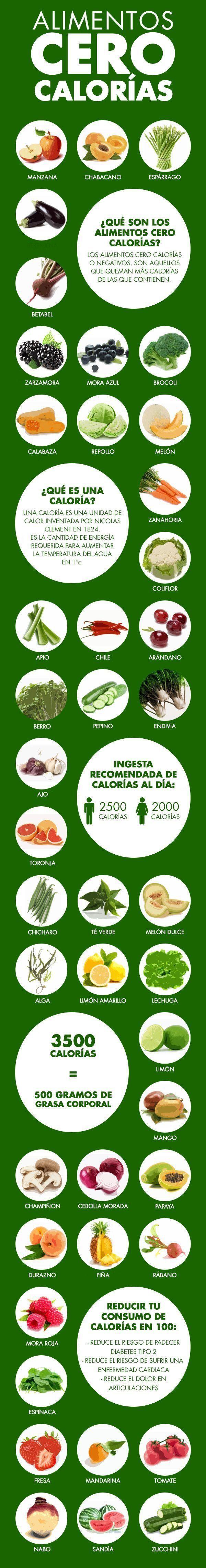Detox diet plan for 7 days