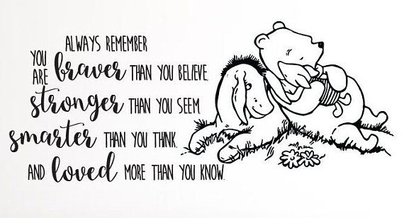 Eeyore Nursery Wall Decal With Classic Pooh Quote Always Remember