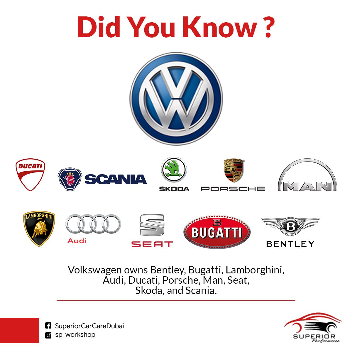 Facts about volkswagen em 2020