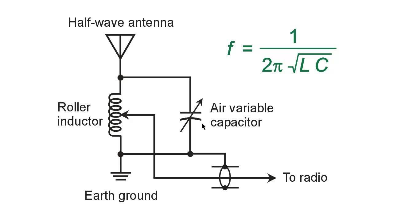 A Simple Wire Tuner | Ham Radio | Ham radio, Electronics