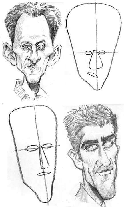 How To Draw A Caricature Using Easy Basic Shapes - YouTube