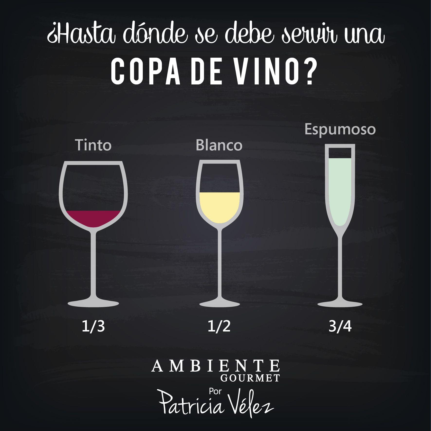 Aprende A Servir El Vino Como Todo Un Experto Comida Y Vino Vinos Y Quesos Recetas Alcohol