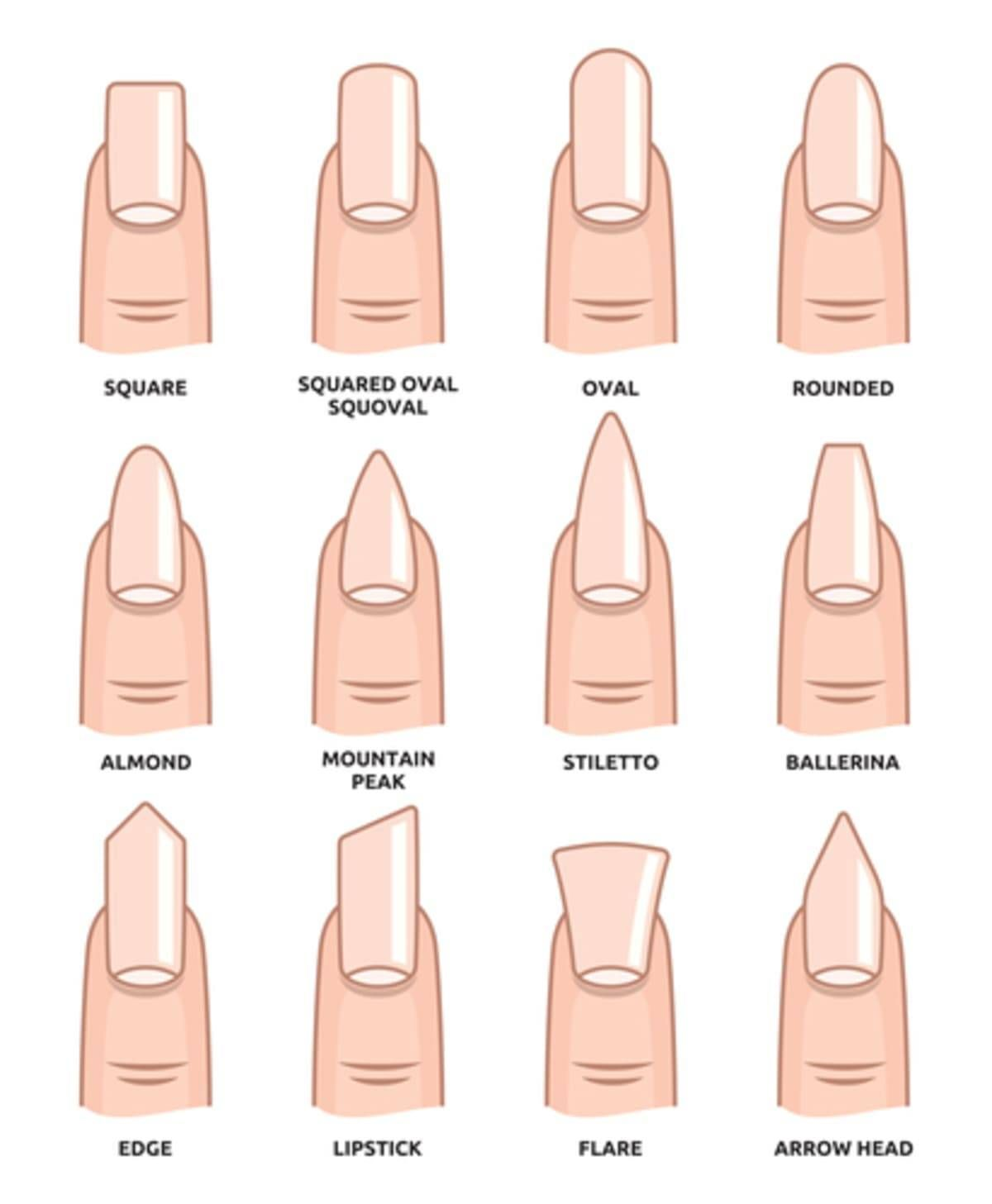 Formas de uñas: ¿qué forma de uñas me conviene? | Guía de formas de uñas 2019