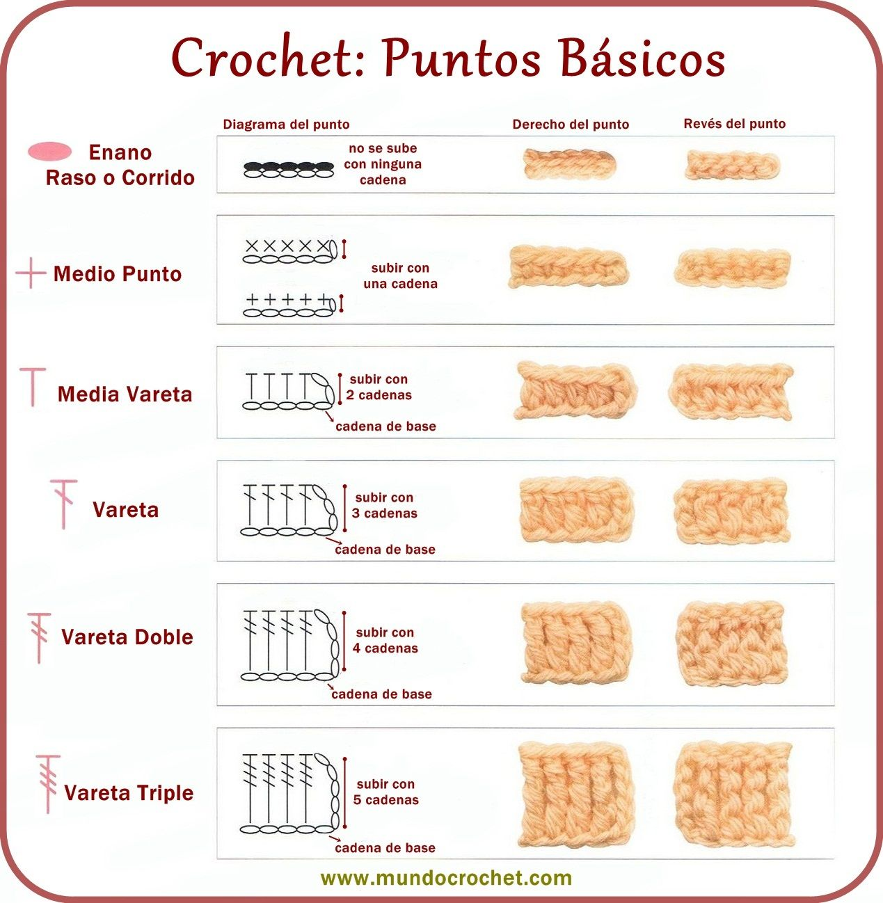 Crochet puntos basicos | crochet | Pinterest