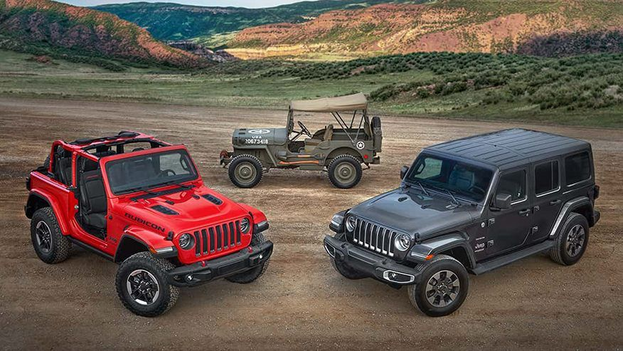 The Exact Price Of 2020 Jeep Wrangler Is Unknown However The