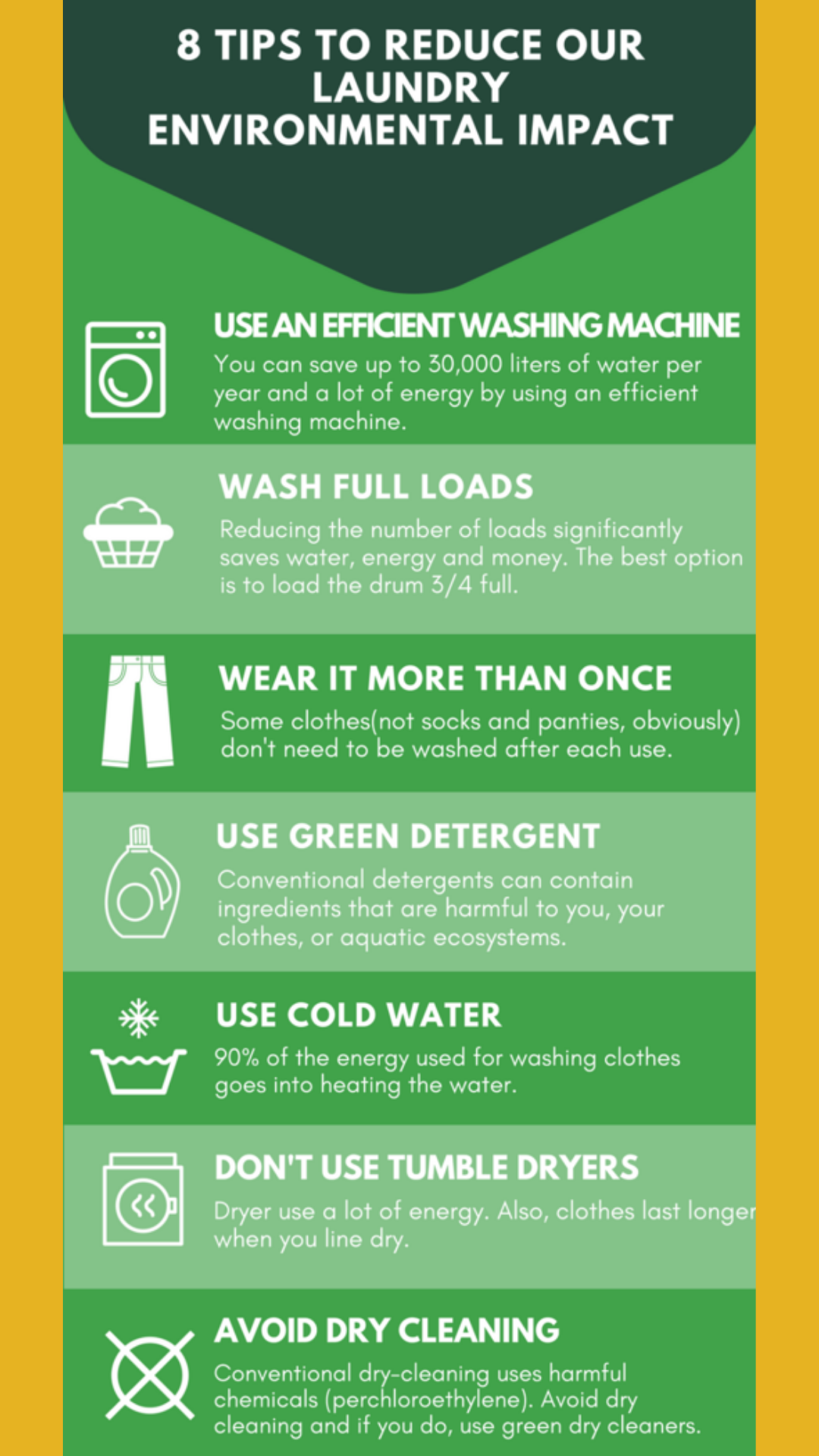 Laundry Tips For Beginners Sustainable Laundry Save Water In