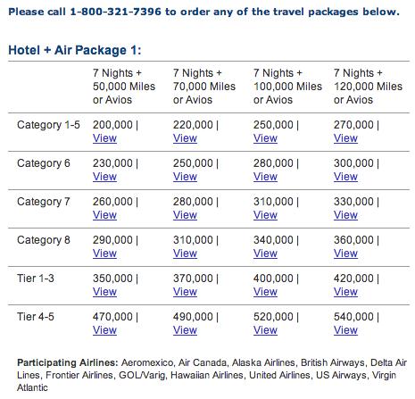 f0d5a20b98bfae58f4c0b3599b8fdd5c - How Long Does It Take To Get Marriott Points
