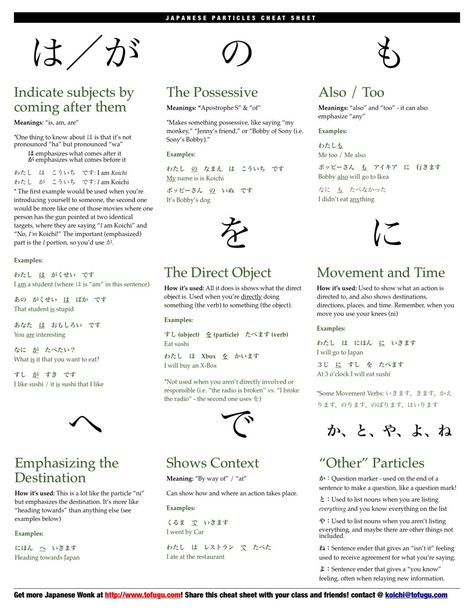 Where was this when I was in Japanese school??? 日本語 - For you to understand particles better