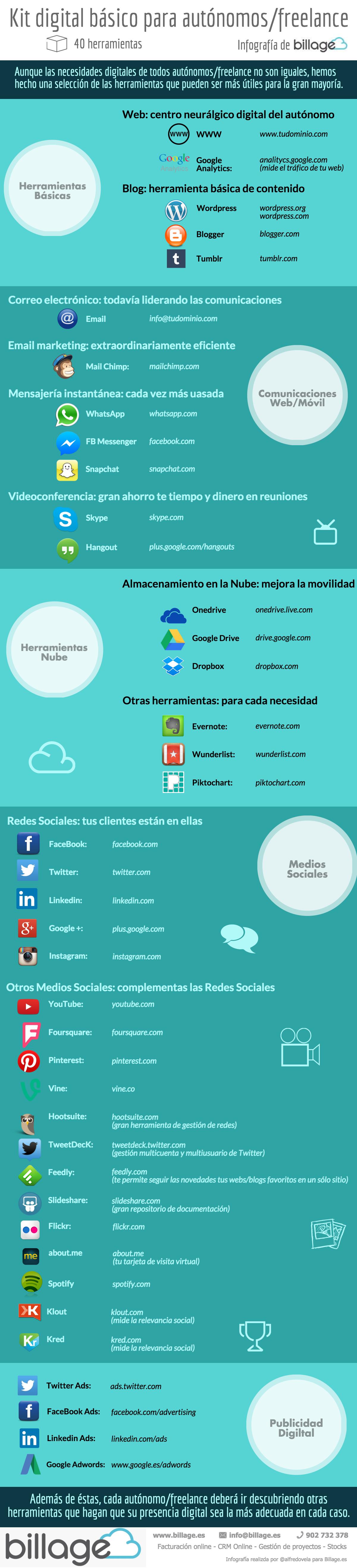 Hola: Una infografía con 40 herramientas digitales para un freelance/autónomo. Vía Billage. Un saludo