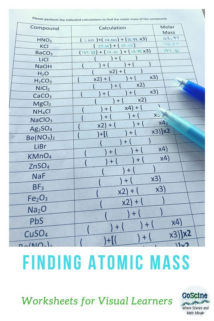 Calculating Molar Masses Teaching chemistry, Chemistry