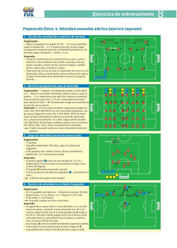 Tema 8 Ejercicios Prep Física Football Coaching Drills Football Training Drills Soccer Workouts
