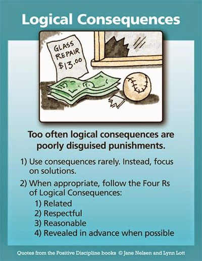 Photo of Too often logical consequences are poorly disguised punishments. Read this blog …