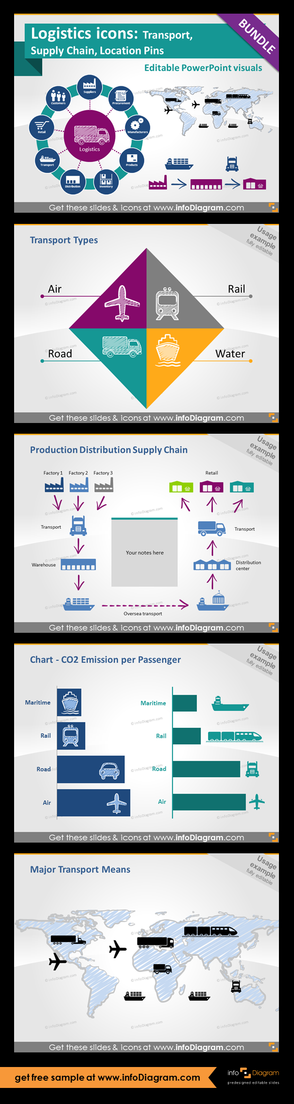 Logistics icons: Transport, Supply Chain Management, SCM