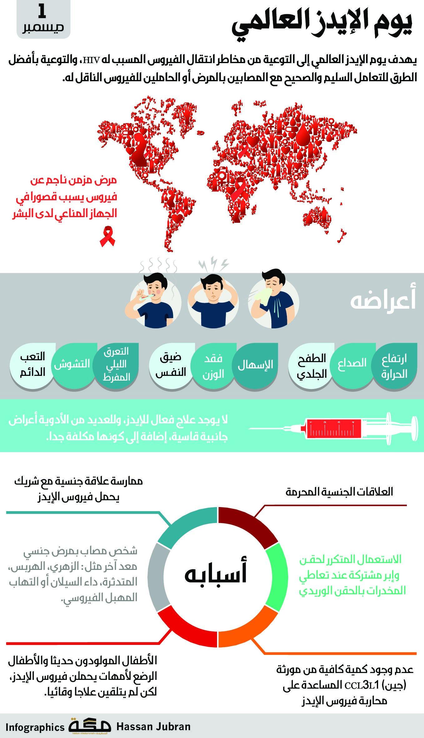 1 ديسمبر يوم الإيدز العالمي صحيفةـمكة انفوجرافيك الأيام العالمية 2ga Infographic Map