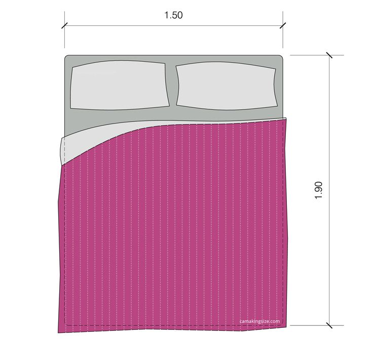 Medidas cama queen size my bedroom pinterest bedrooms for Medidas para cama king size