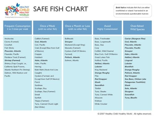 Safe fish during pregnancy avoid shark swordfish king for Fish good for pregnancy