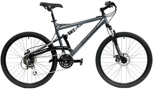 The Mountain Bike Market Has Been Dominated By A Few Brands Such