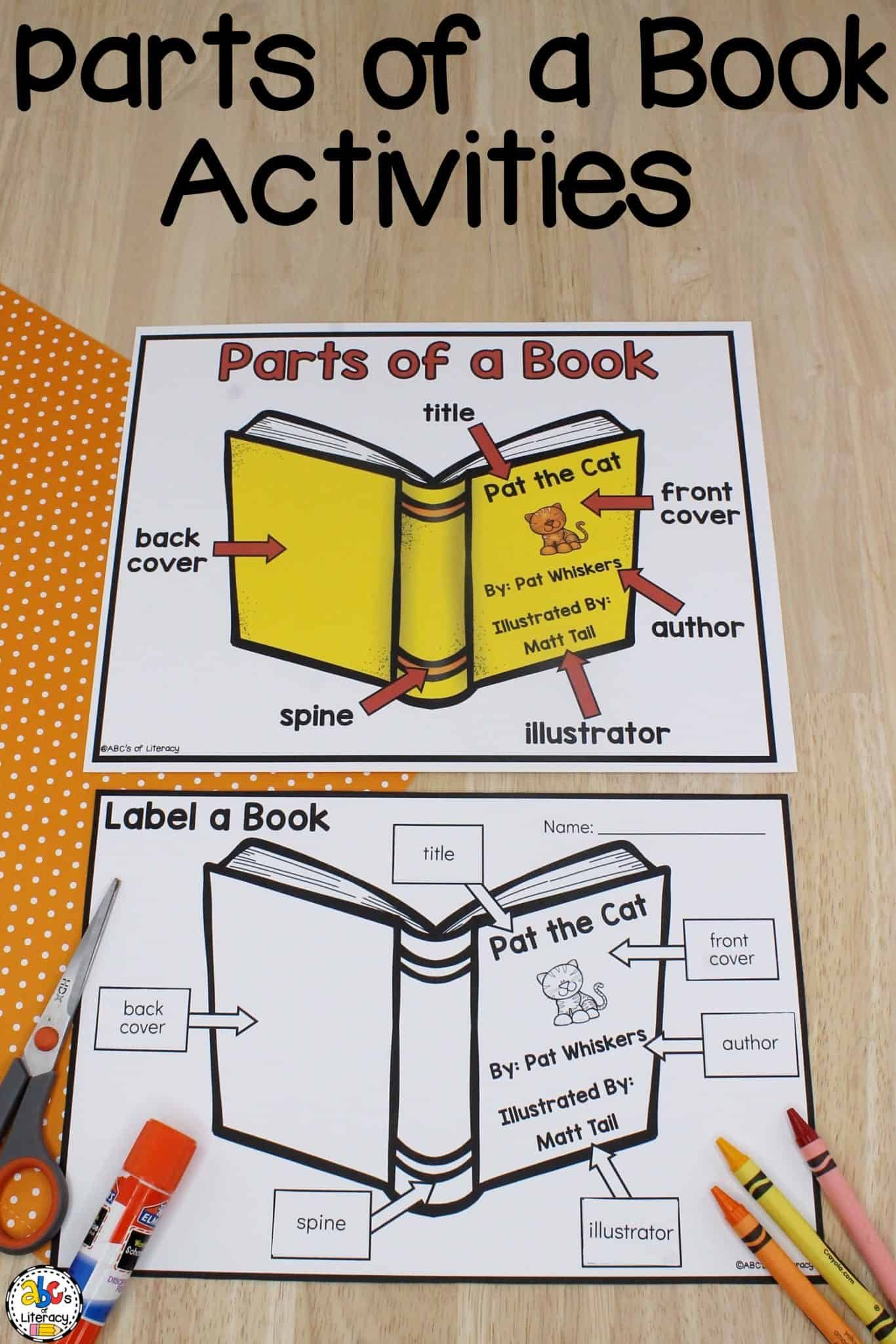 Parts Of A Book Poster Worksheet Concepts Of Print Resources Concepts Of Print Parts Of A Book Kindergarten Books [ 2048 x 1366 Pixel ]