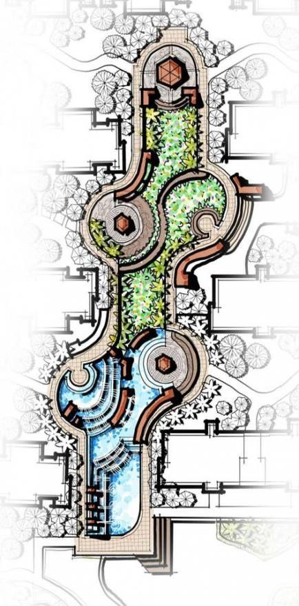 Pin On Garden Landscaping