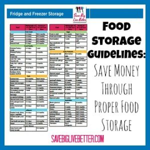 Proper Food Storage Requires Interesting By Following Proper Food Storage Guidelines For Your Fridge And Design Inspiration