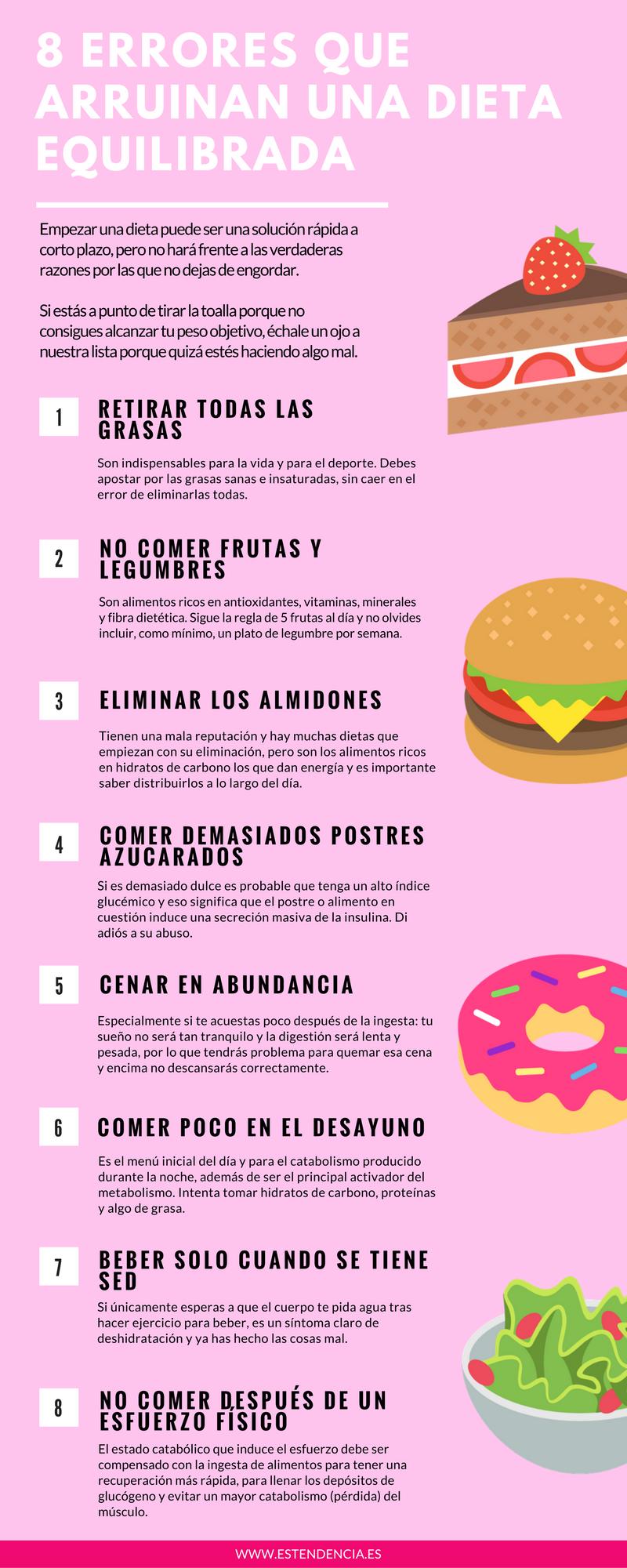 Sabes Cu Les Son Los Principales Errores Que Arruinan Tu Dieta  ~ Adelgazar Comiendo De Todo Pero Poco