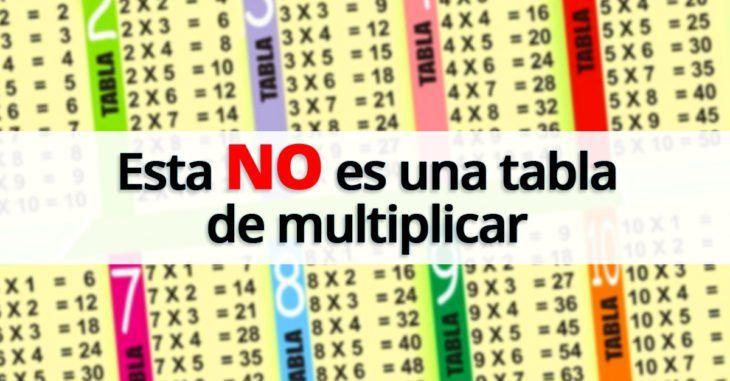 Cómo aprender las tablas de multiplicar sin morir en el intento