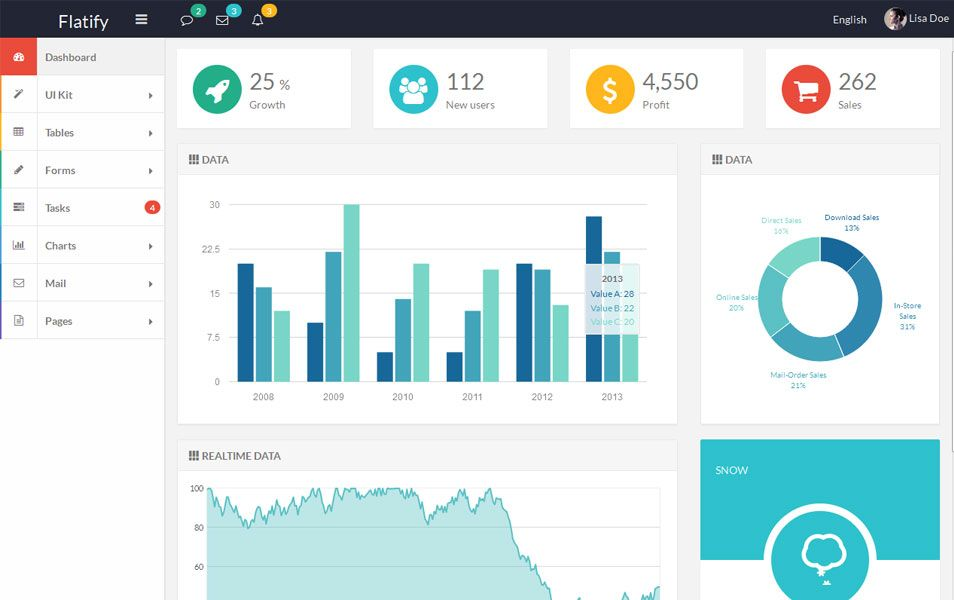 Flatify responsive admin web app dashboard pinterest admin flatify is a fully responsive admin web app built with angularjs and bootstrap it uses sass css less css is also available now malvernweather Image collections