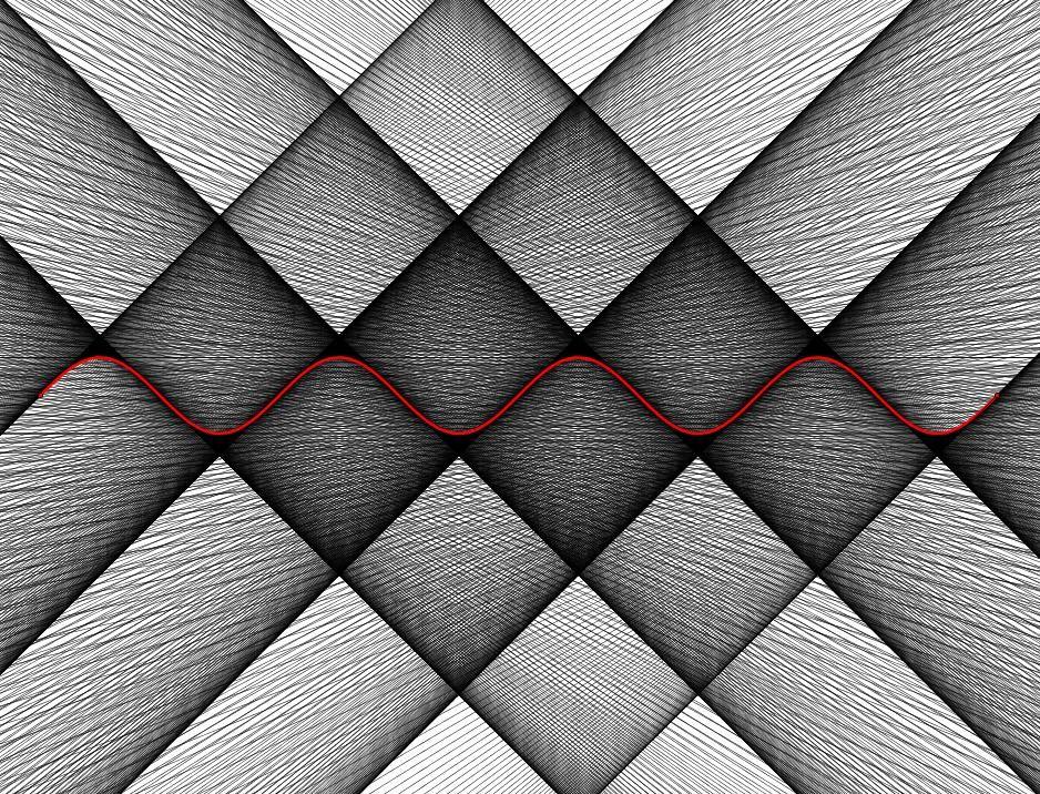 الگوی زیبای حاصل از رسم خطوط مماس به منحنی سینوس Pattern Tangent Lines