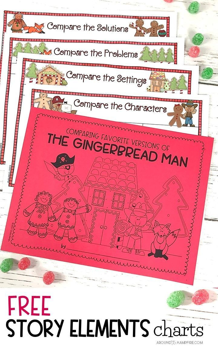 Comparing Versions of The Gingerbread Man: Turning Readers Into Thinkers - Around the Kampfire