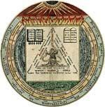 Khunrath's Fabulous Alchemical Exploratorium, ca. 1600