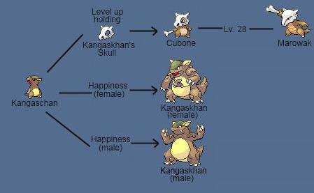 Pin En Pokemon Alt