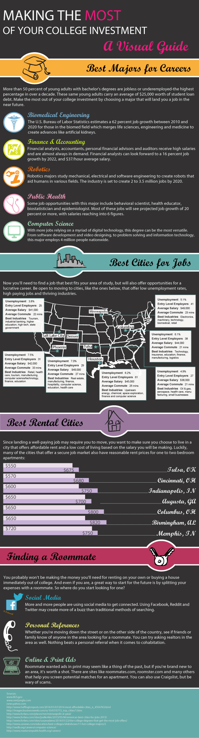 best college majors jobs and cities to live in for recent college grads - Best Jobs For Recent College Graduates