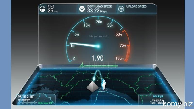 Fj: speedtest в терминале.