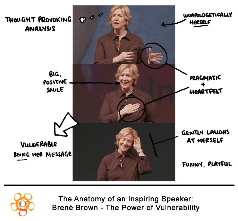 The Brené Brown TED Talk on the power of vulnerability is a shining ...