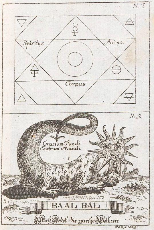 Abraham Eleazar, Uraltes chymisches Werk, 1760, via e-rara.ch