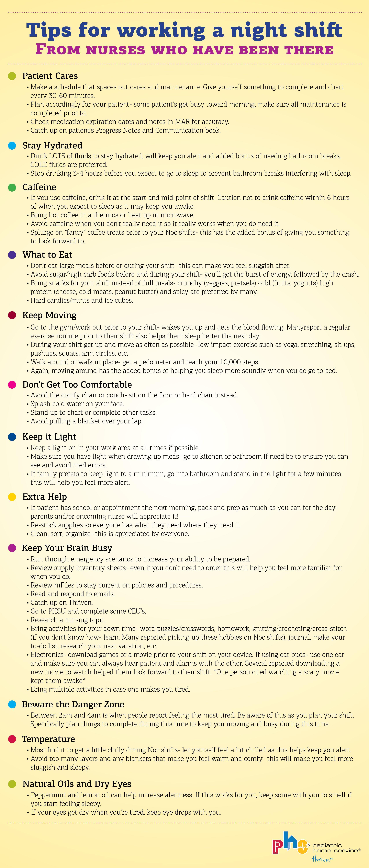 Tips For Nurses Working An Overnight Shift | Nursing
