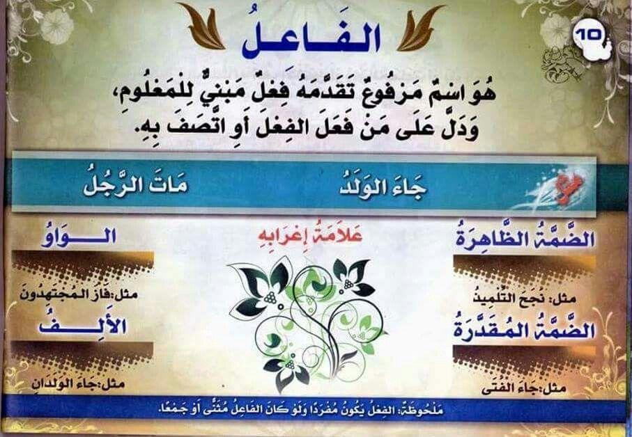 قواعد اللغة العربية للمبتدئين الفاعل Arabic Language Learning Arabic Arabic Lessons